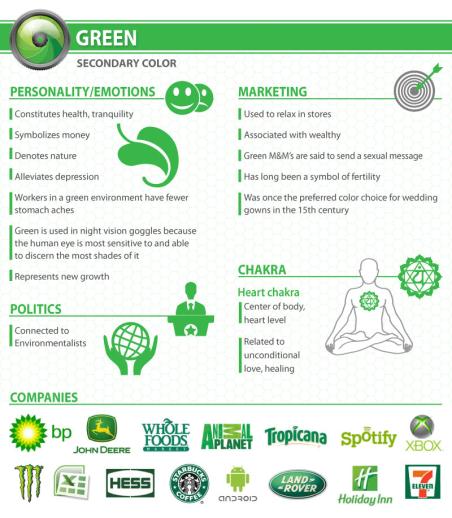 cannabis social media strategy