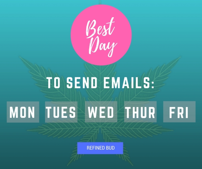 Perfect Timing: When To Hit Send On MarketingEmail